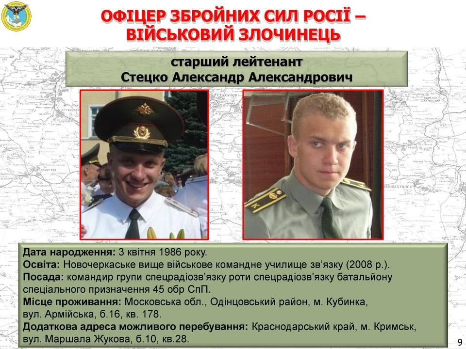 Разведка назвала имена россиян, которые готовят снайперов вОРДЛО