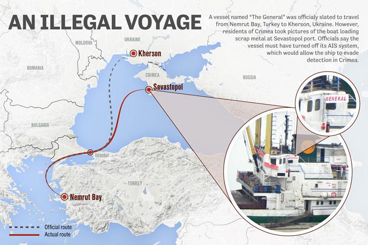 Независимые расследователи подсчитали, сколько иностранных судов заходило вКрым, несмотря насанкции
