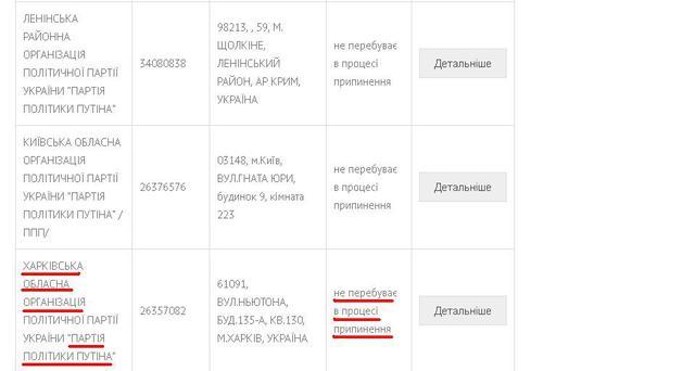 """""""Украине следует прекратить все отношения с Россией"""", - Ющенко - Цензор.НЕТ 9239"""