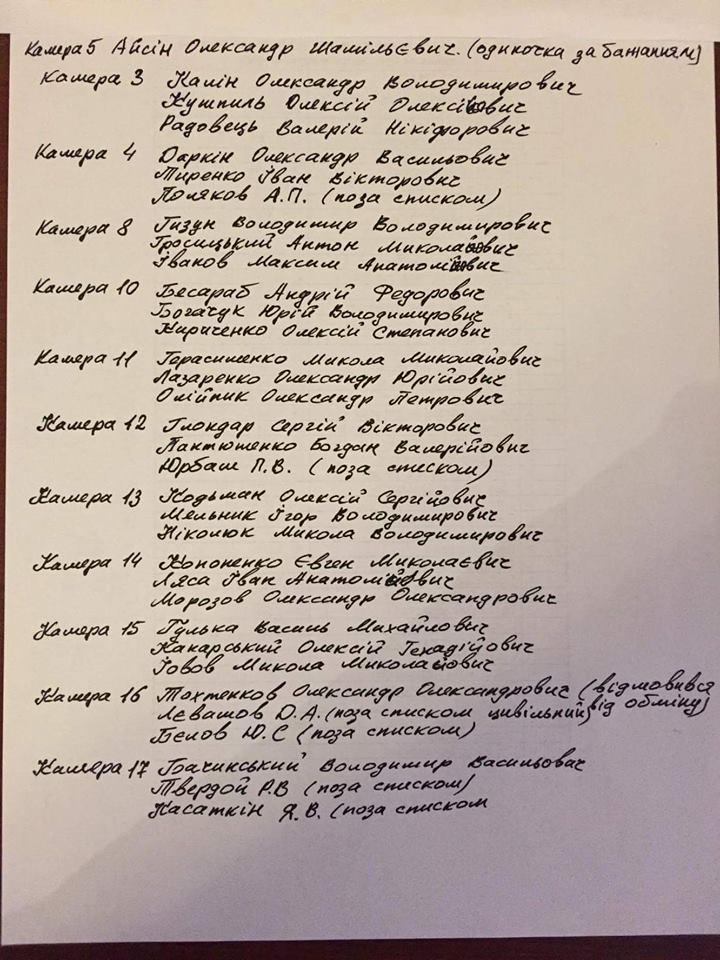 Савченко назвала фамилии 34 пленных и условия их содержания