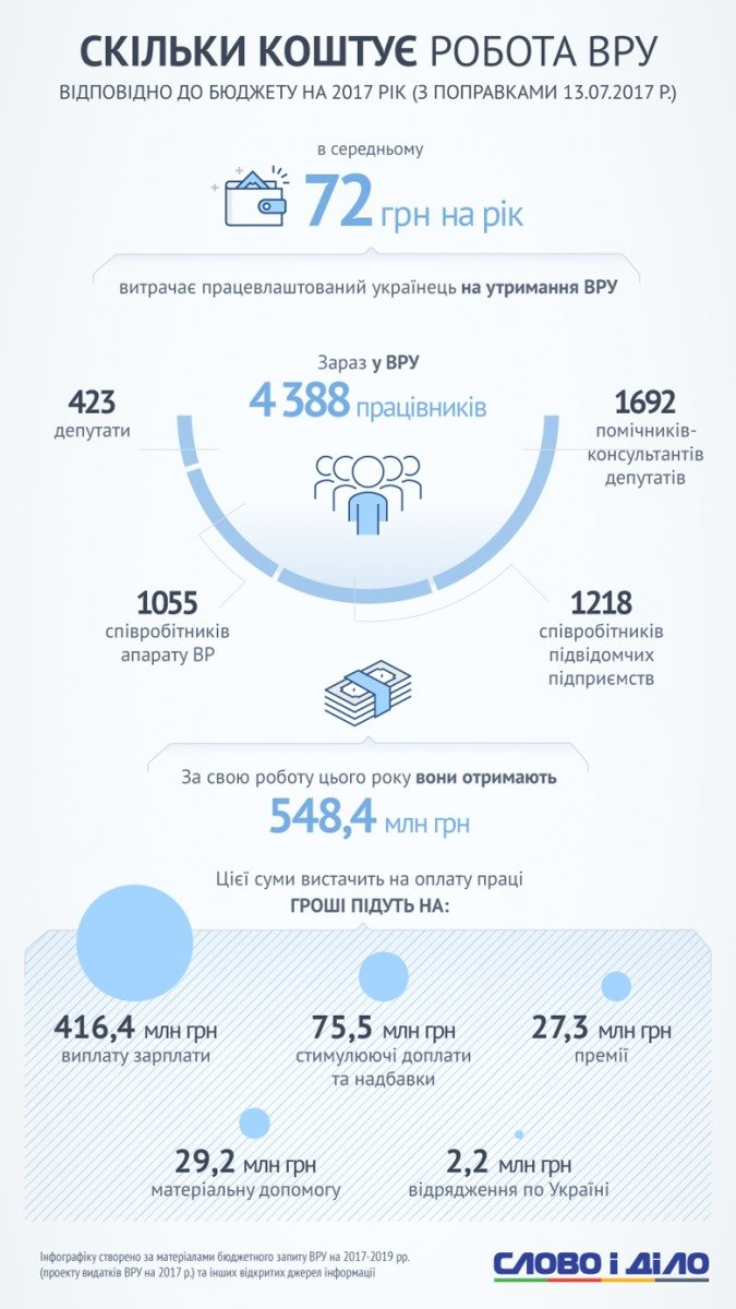 Прокуратура Киева открыла производство по факту конфликта со стрельбой на Троещине с участием нардепа Мельничука - Цензор.НЕТ 7526