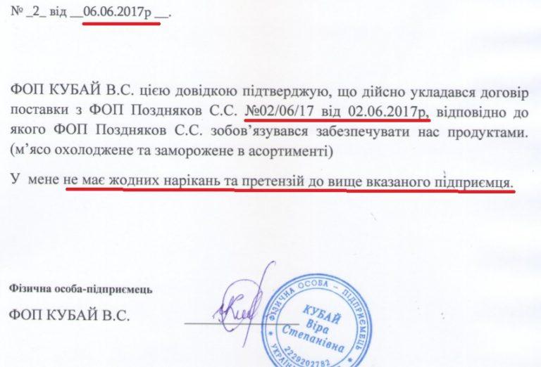 Академия сухопутных войск закупит мясо на 4 млн у юного предпринимателя с фейковым отзывом