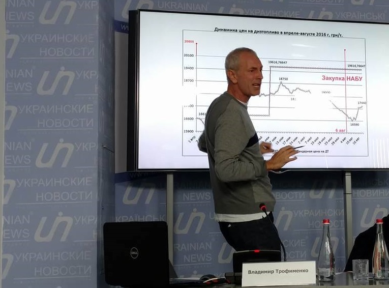 НАБУ: Инвестору «Трейд Коммодити» Трофименко проинформировали о сомнении
