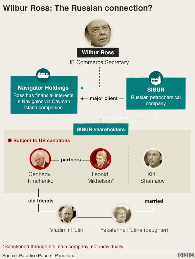 Рейтинги Трампа на рекордно низком уровне для президентов США за последние 70 лет, - опрос - Цензор.НЕТ 6486