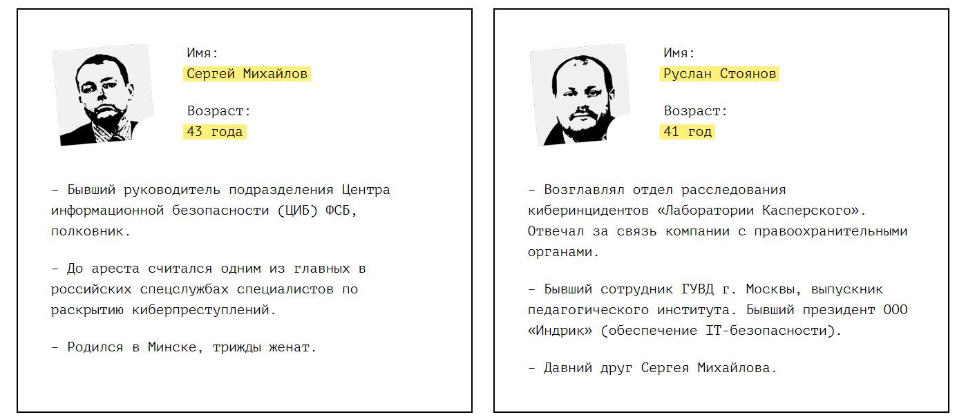 СМИ: Русских хакеров разведке США «слил» офицер ФСБ