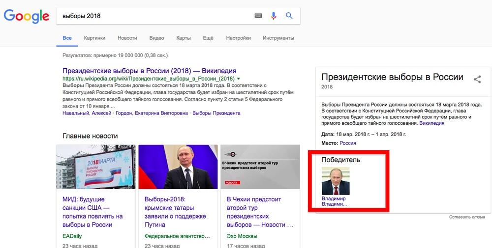Поисковик Google называет В. Путина  победителем выборов 2018 года