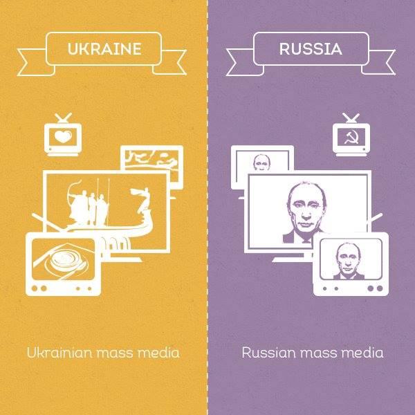 Мининформполитики призывает европейские СМИ открывать корпункты в аннексированном Крыму - Цензор.НЕТ 3374