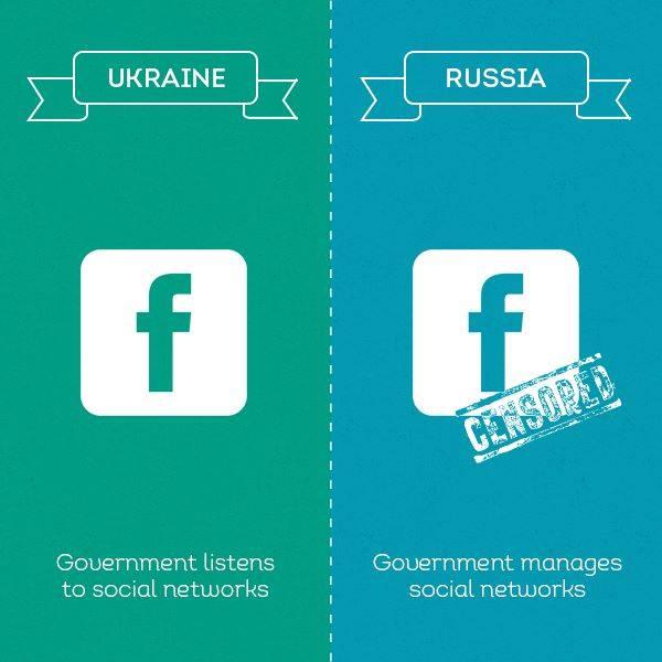 Мининформполитики призывает европейские СМИ открывать корпункты в аннексированном Крыму - Цензор.НЕТ 7494