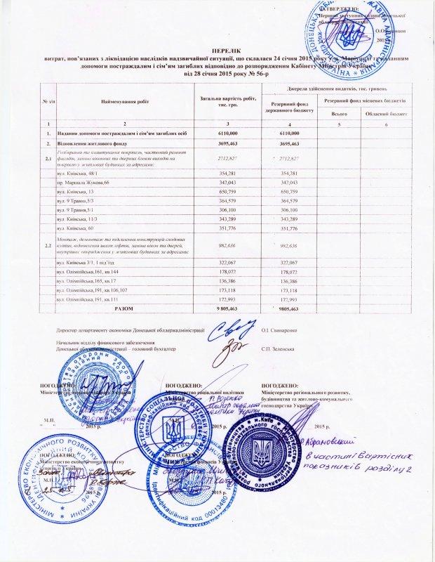 Генштаб: До 3 августа согласуют план демилитаризации Широкино - Цензор.НЕТ 9102