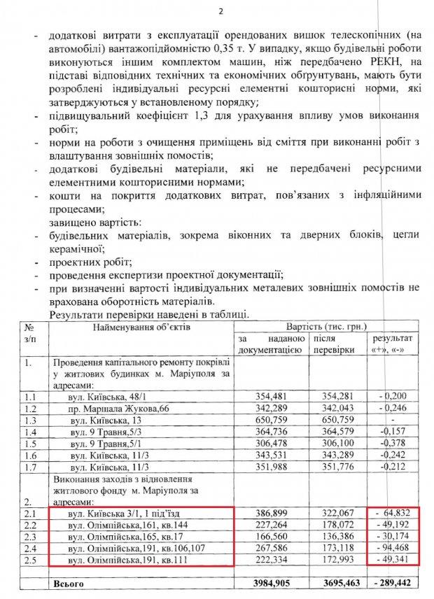 Генштаб: До 3 августа согласуют план демилитаризации Широкино - Цензор.НЕТ 9709